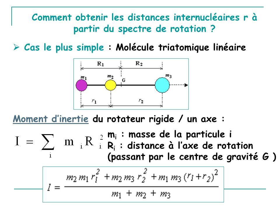 Comment obtenir les distances internucléaires r à partir du spectre de rotation