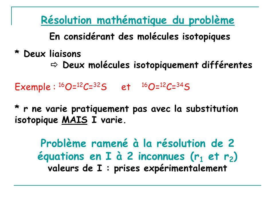 Résolution mathématique du problème