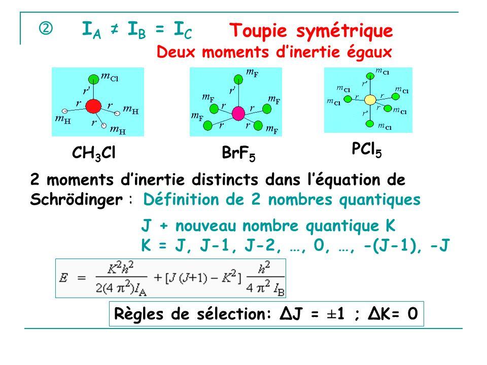 IA ≠ IB = IC Toupie symétrique Deux moments d'inertie égaux PCl5 CH3Cl