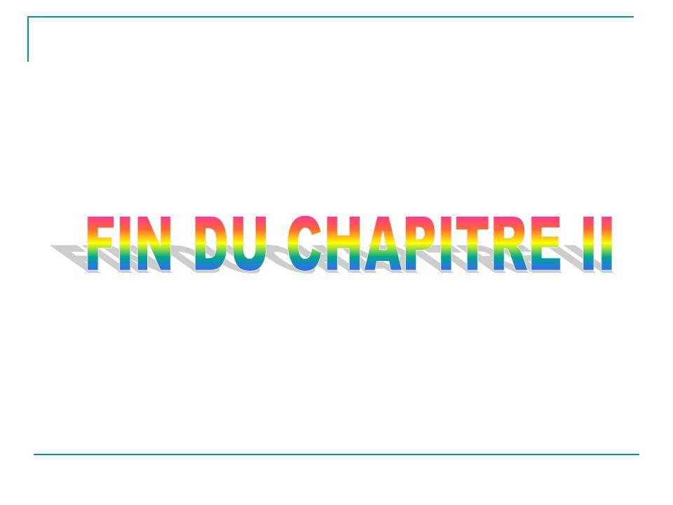 FIN DU CHAPITRE II