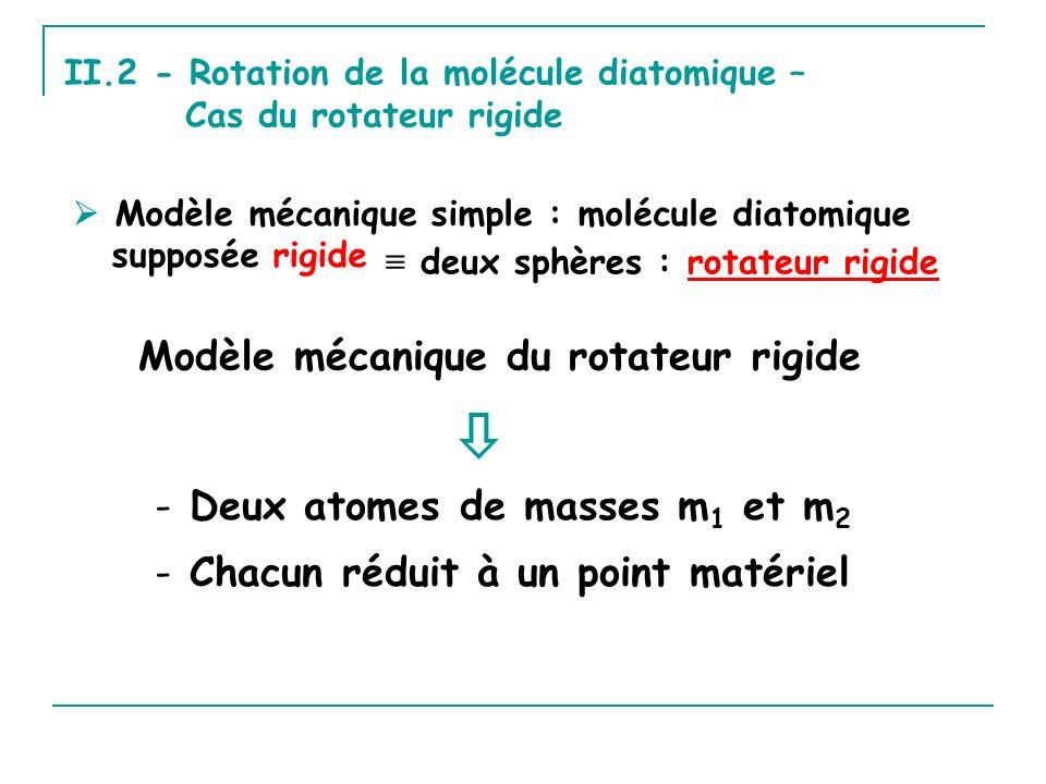 II.2 - Rotation de la molécule diatomique – Cas du rotateur rigide