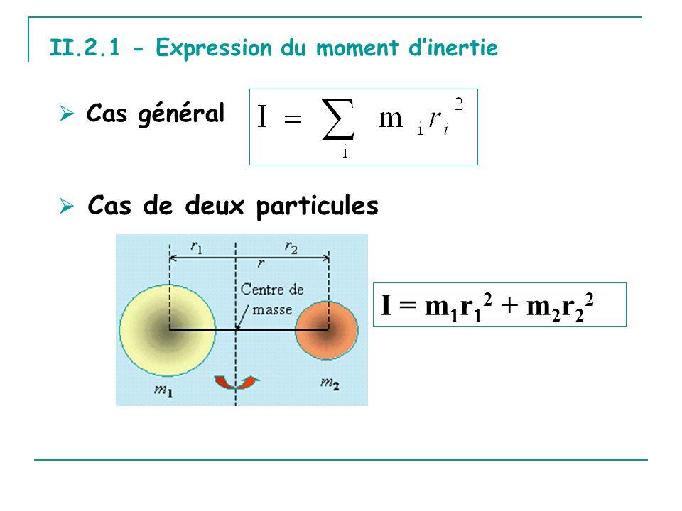 II.2.1 - Expression du moment d'inertie