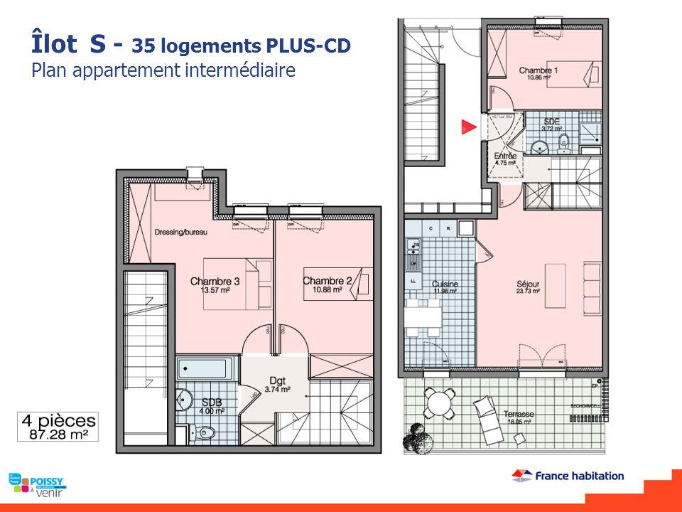 Îlot S - 35 logements PLUS-CD Plan appartement intermédiaire