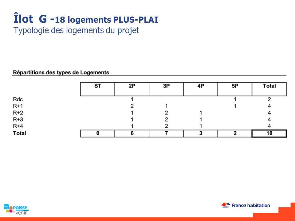 Îlot G -18 logements PLUS-PLAI Typologie des logements du projet
