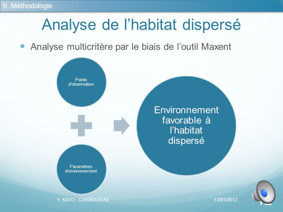 Analyse de l'habitat dispersé