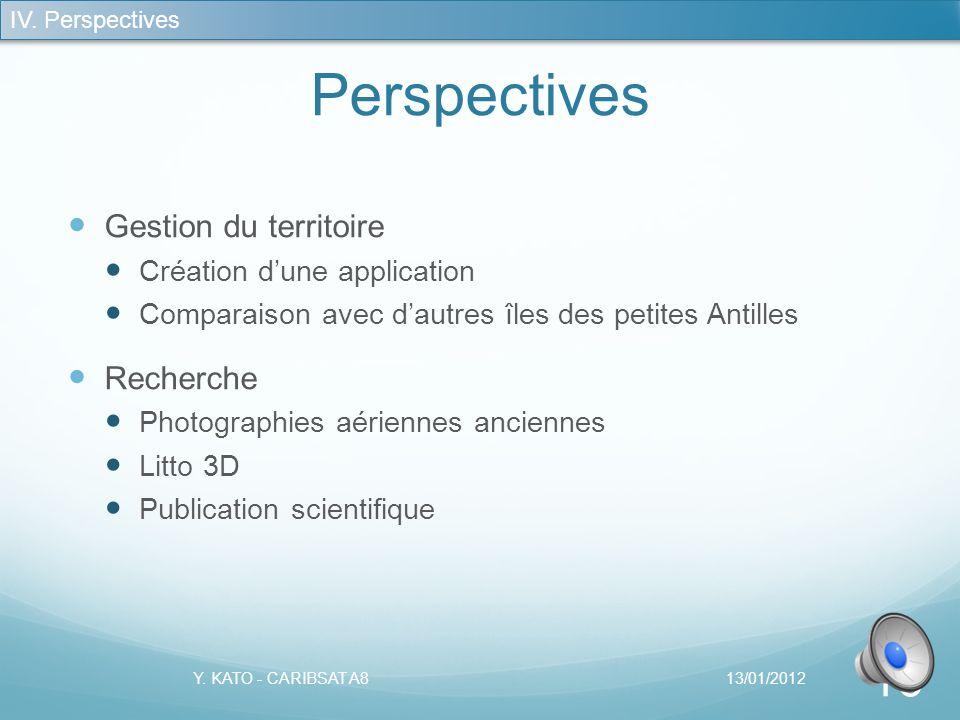 Perspectives Gestion du territoire Recherche
