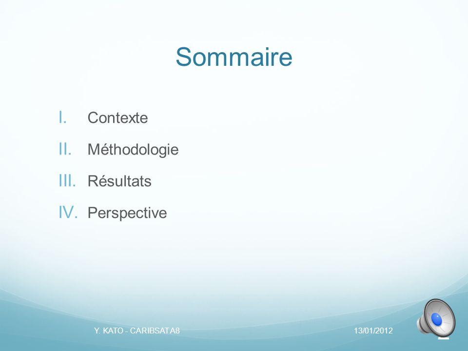 Sommaire Contexte Méthodologie Résultats Perspective