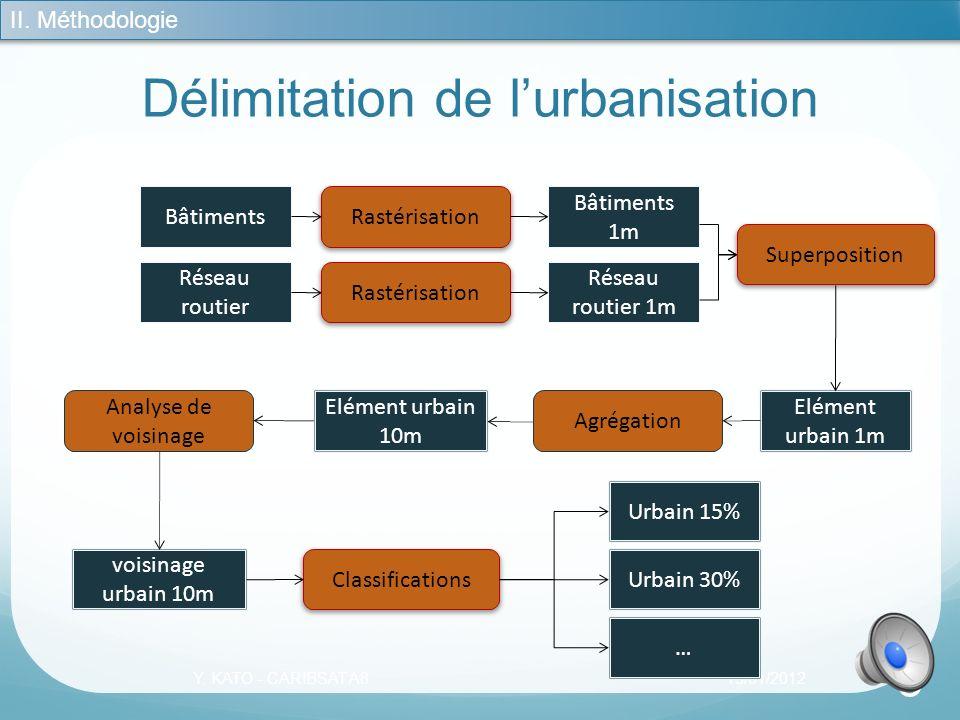 Délimitation de l'urbanisation