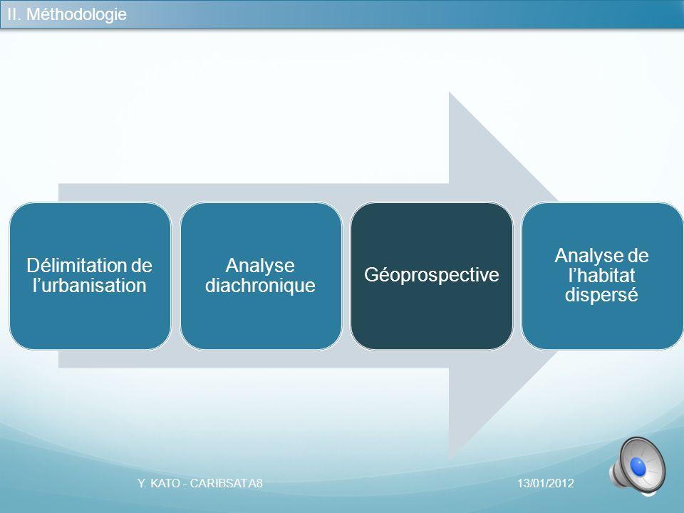 Délimitation de l'urbanisation Analyse diachronique Géoprospective