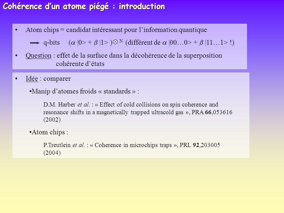 Cohérence d'un atome piégé : introduction