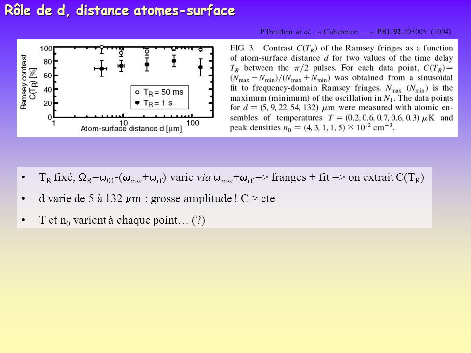 Rôle de d, distance atomes-surface