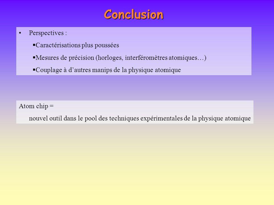 Conclusion Perspectives : Caractérisations plus poussées