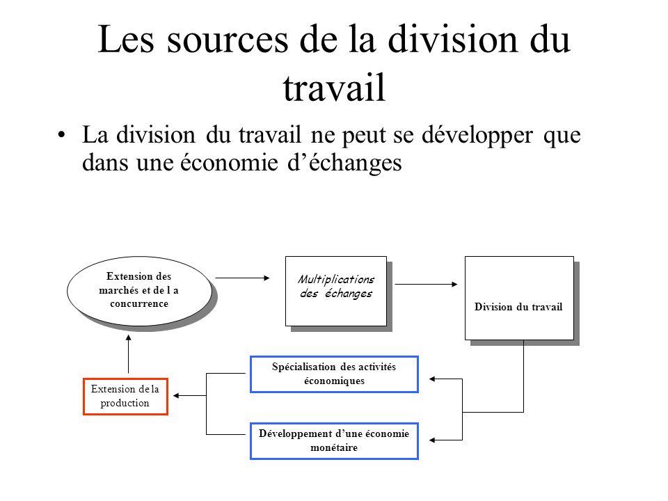 Les sources de la division du travail