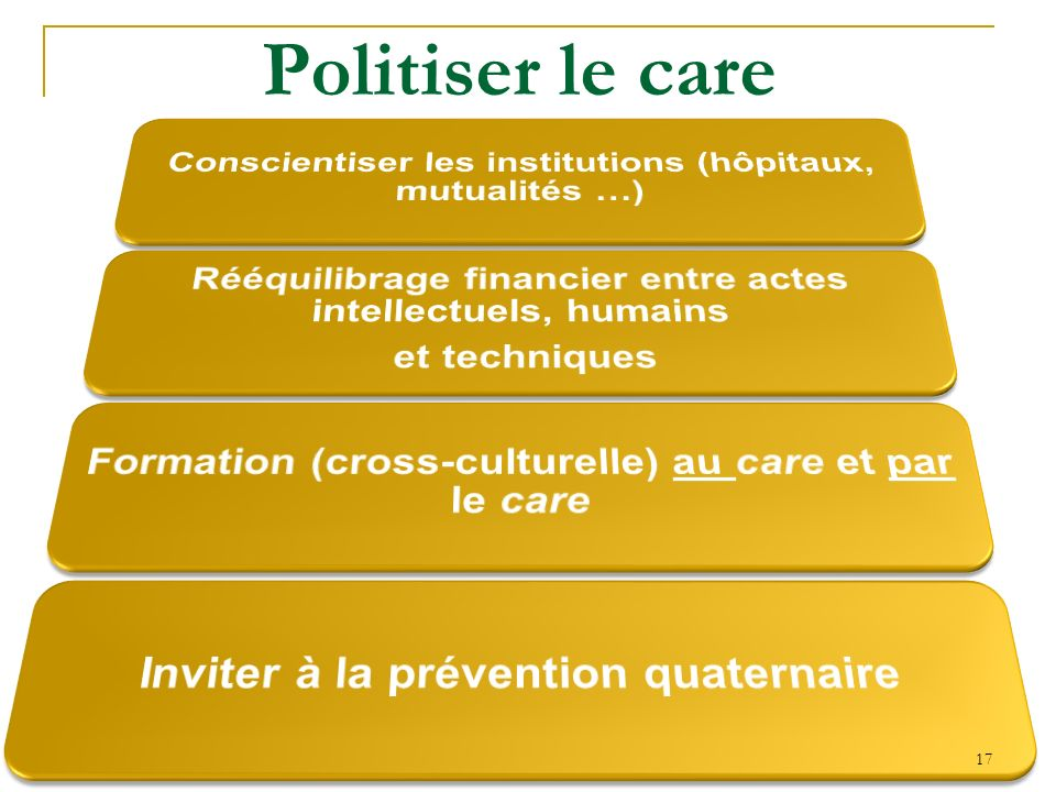 Conscientiser les institutions (hôpitaux, mutualités …)