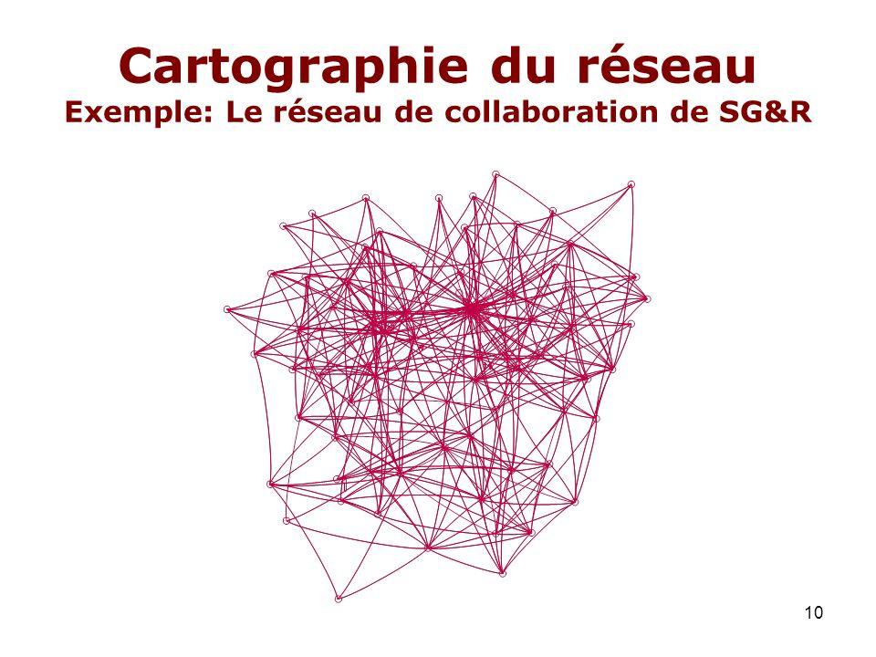 Cartographie du réseau Exemple: Le réseau de collaboration de SG&R
