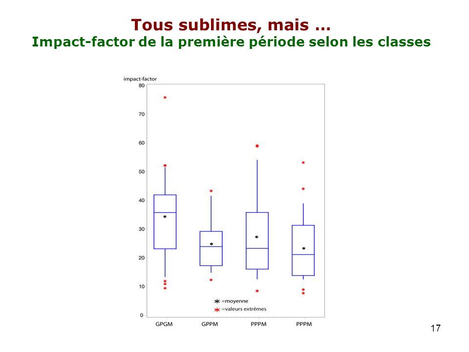 Tous sublimes, mais … Impact-factor de la première période selon les classes