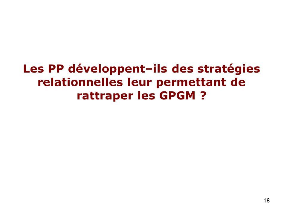 Les PP développent–ils des stratégies relationnelles leur permettant de rattraper les GPGM
