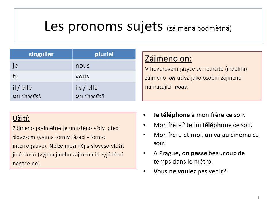 Cvičení na Les pronoms sujets