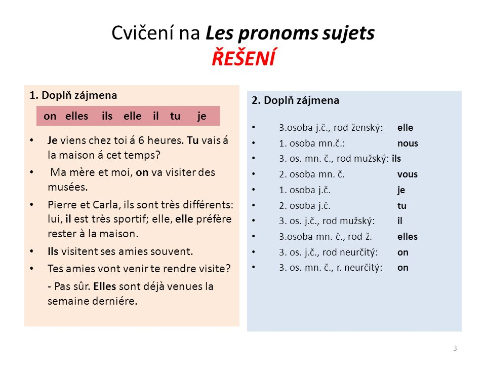Les pronoms toniques (přízvučná)