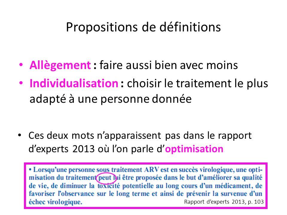Propositions de définitions