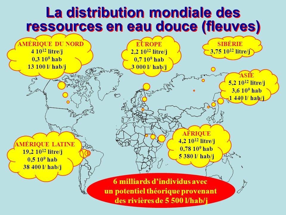 La distribution mondiale des ressources en eau douce (fleuves)