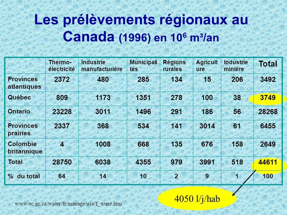 Les prélèvements régionaux au Canada (1996) en 106 m³/an