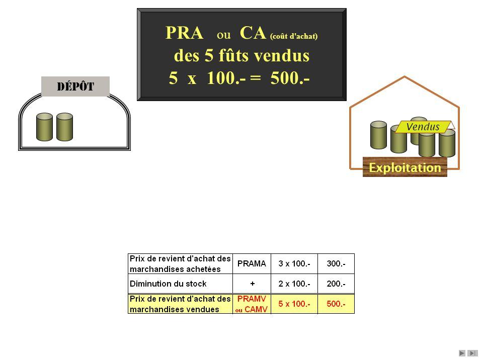 PRA ou CA (coût d achat) des 5 fûts vendus 5 x 100.- = 500.-