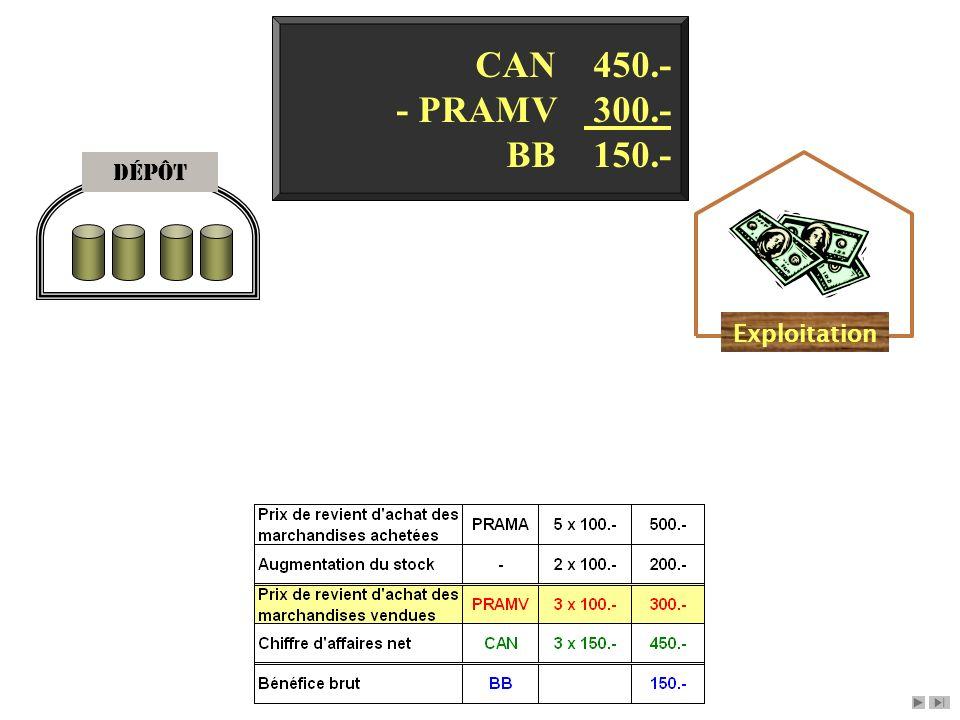 CAN 450.- - PRAMV 300.- BB 150.- Dépôt Exploitation