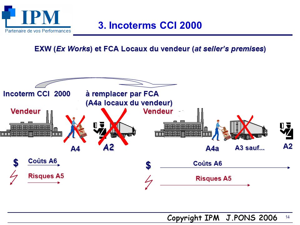 EXW (Ex Works) et FCA Locaux du vendeur (at seller's premises)