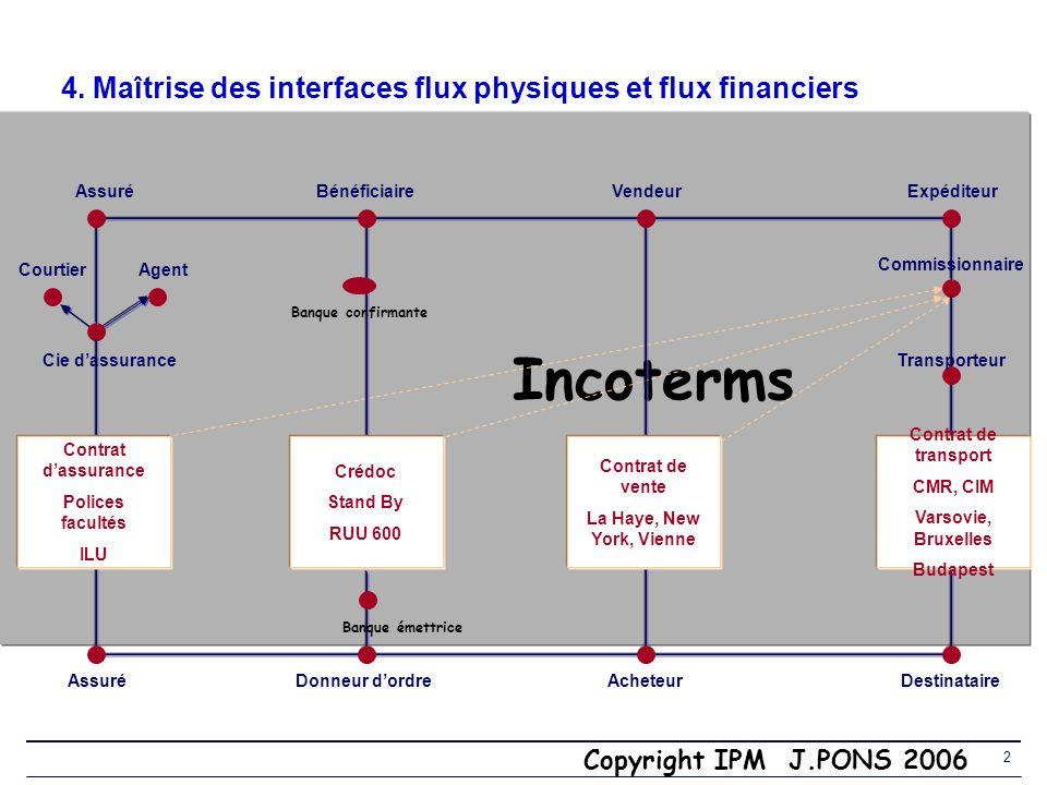 4. Maîtrise des interfaces flux physiques et flux financiers