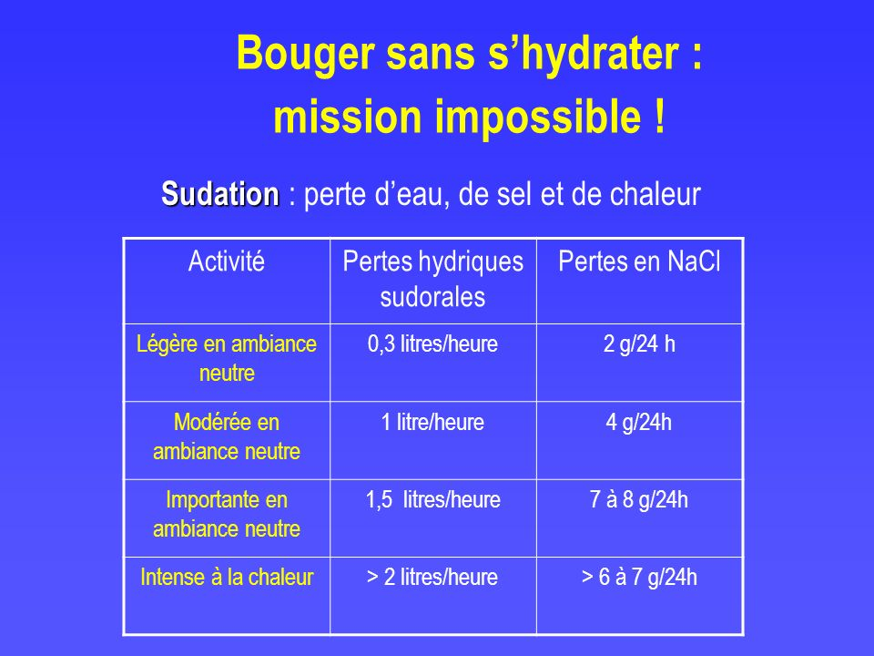 Bouger sans s'hydrater :
