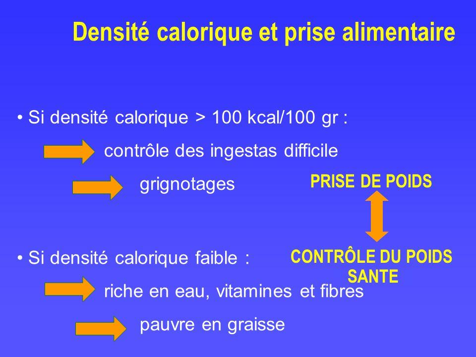 Densité calorique et prise alimentaire