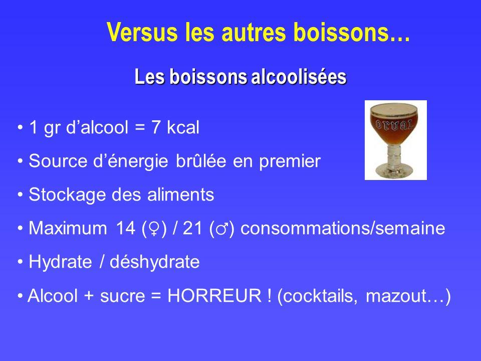 Versus les autres boissons… Les boissons alcoolisées