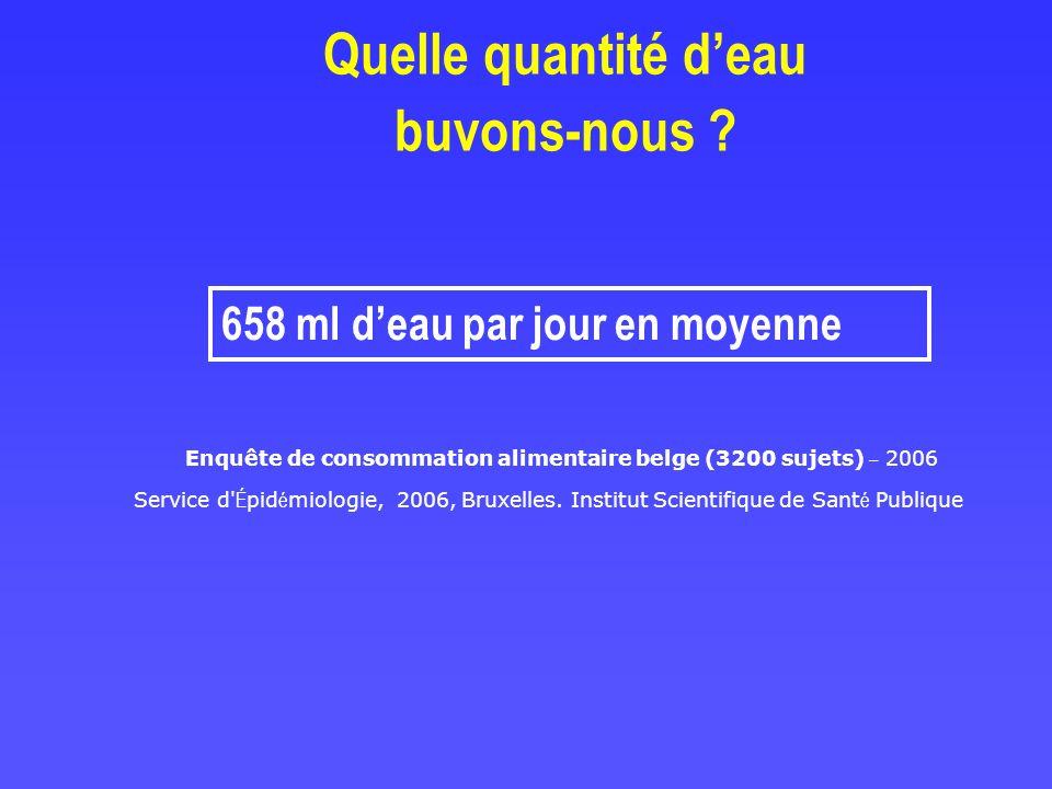 Enquête de consommation alimentaire belge (3200 sujets) – 2006