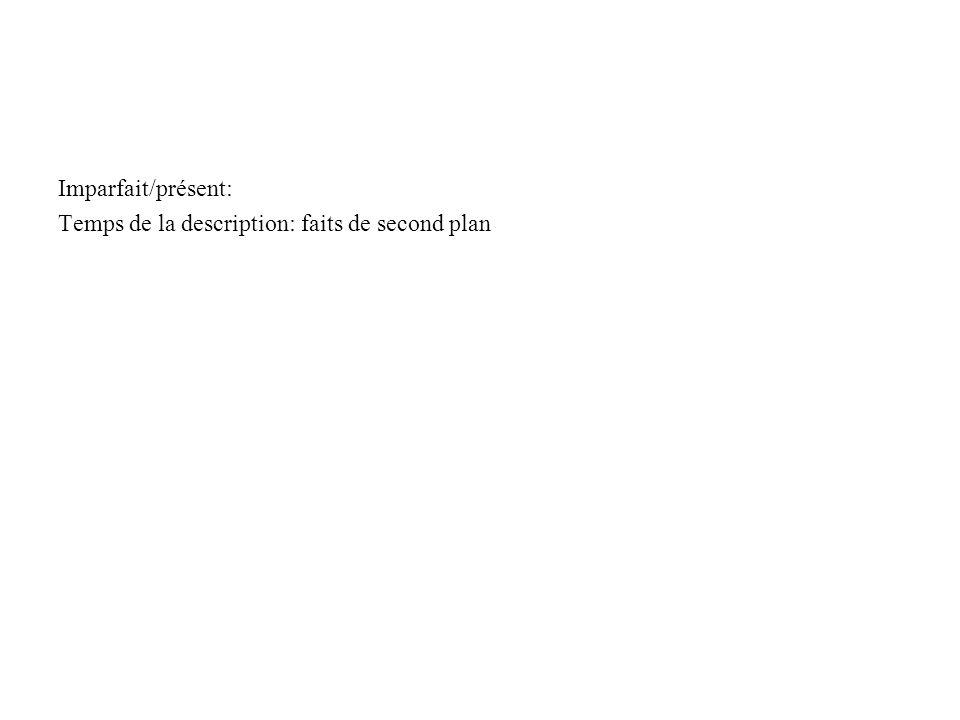 Imparfait/présent: Temps de la description: faits de second plan