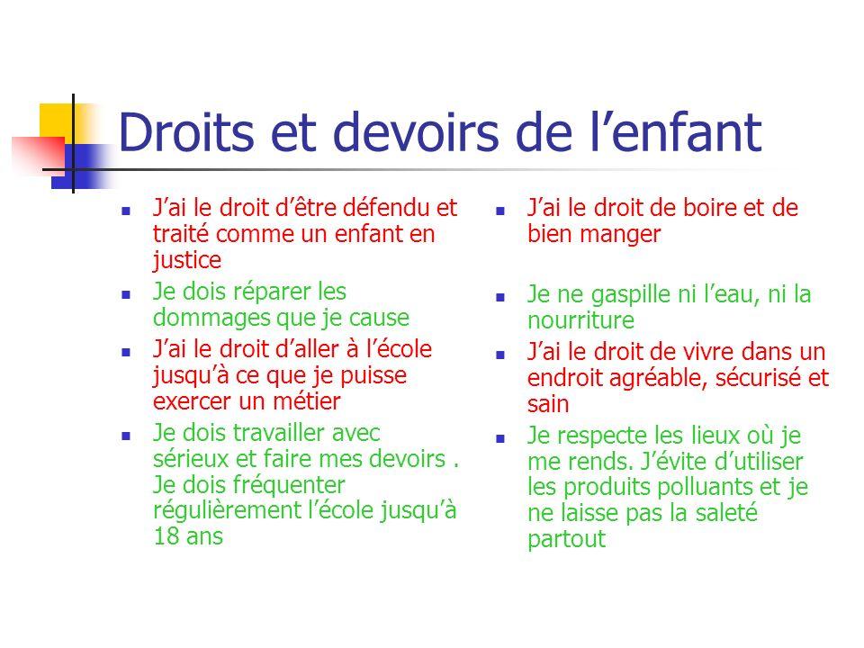 R seau national des associations de tantines ppt video online t l charger - Les droits et les devoirs ...