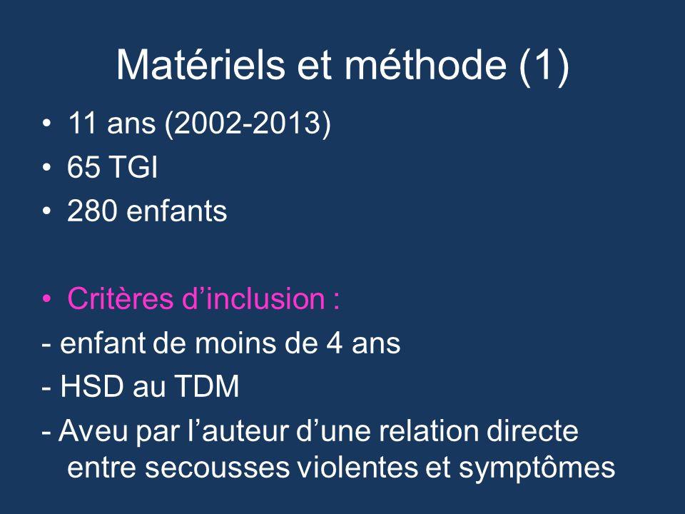 Matériels et méthode (1)