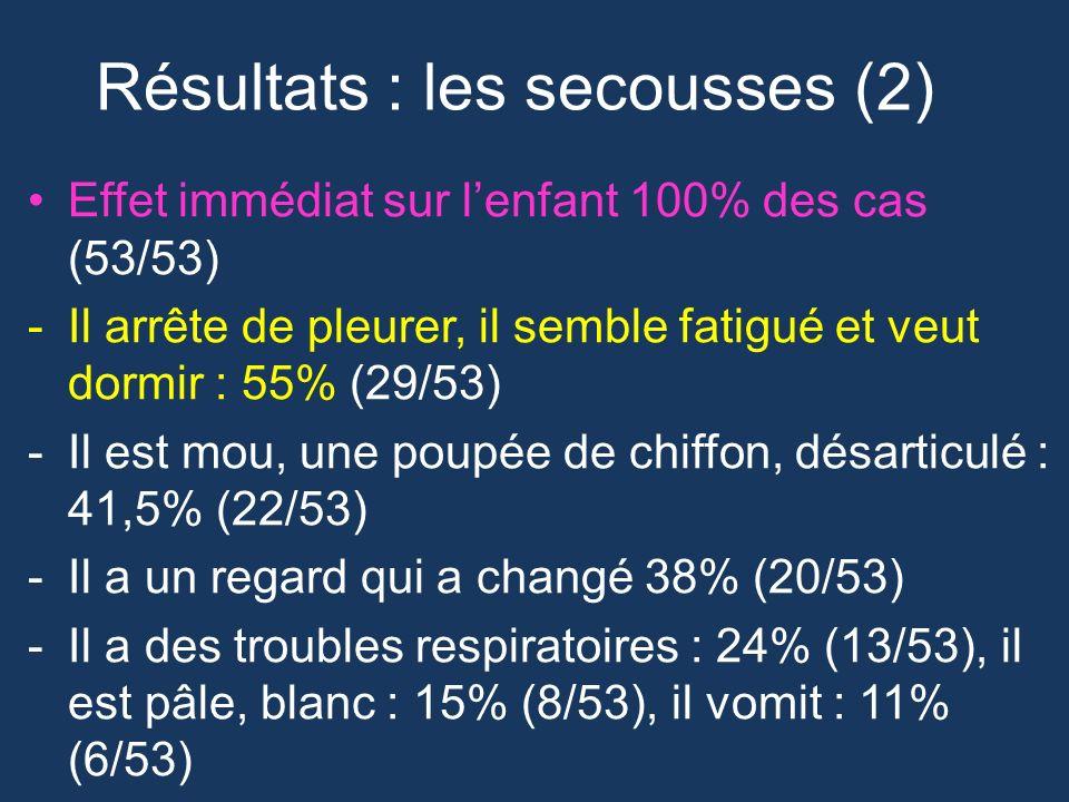 Résultats : les secousses (2)