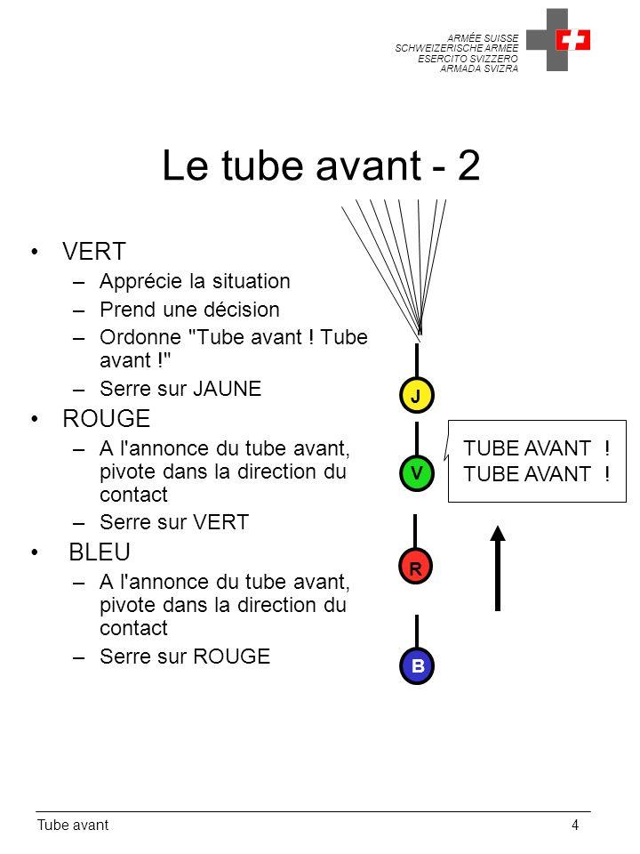 Le tube avant - 2 VERT ROUGE BLEU Apprécie la situation