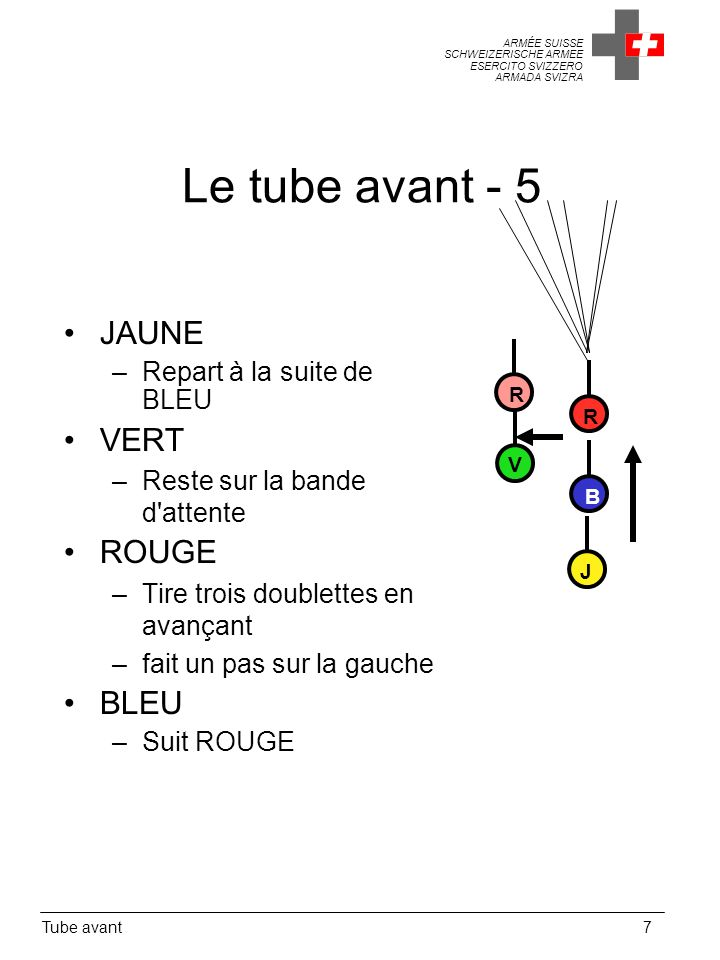 Le tube avant - 5 JAUNE VERT ROUGE BLEU Repart à la suite de BLEU