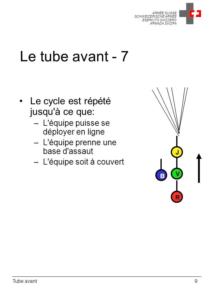 Le tube avant - 7 Le cycle est répété jusqu à ce que: