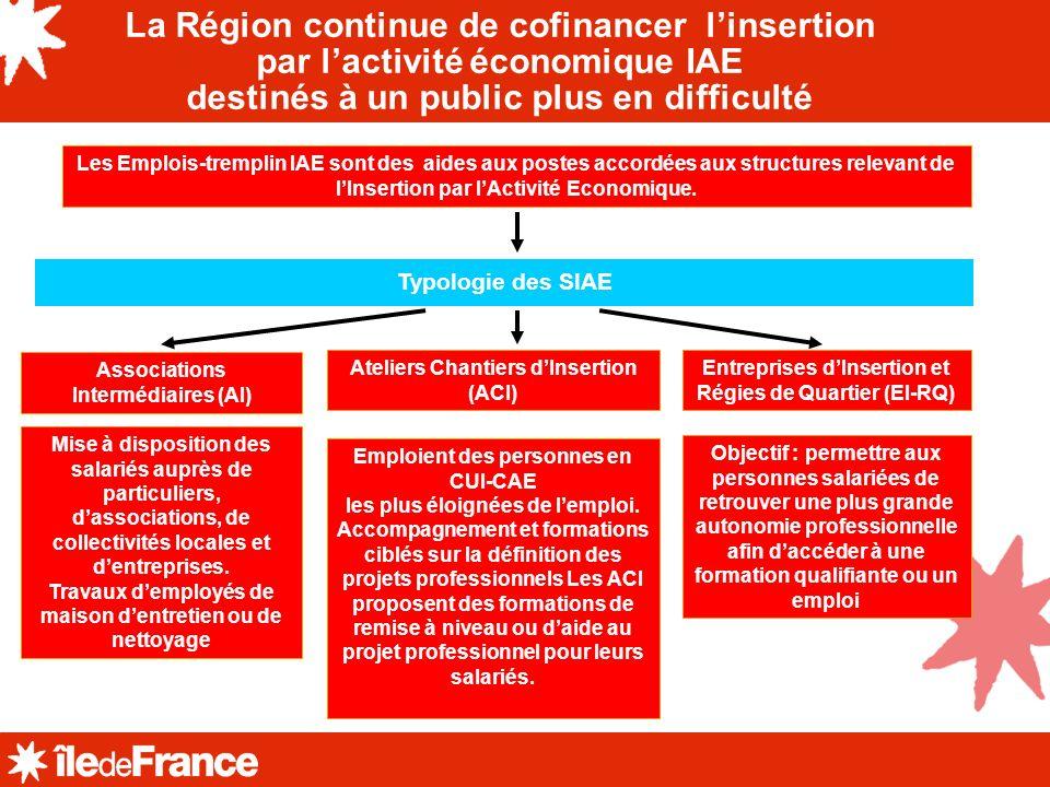 La Région continue de cofinancer l'insertion par l'activité économique IAE destinés à un public plus en difficulté