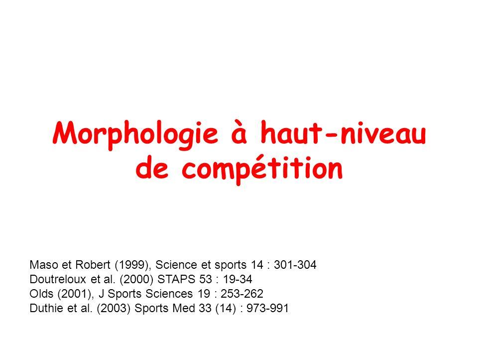 Morphologie à haut-niveau de compétition