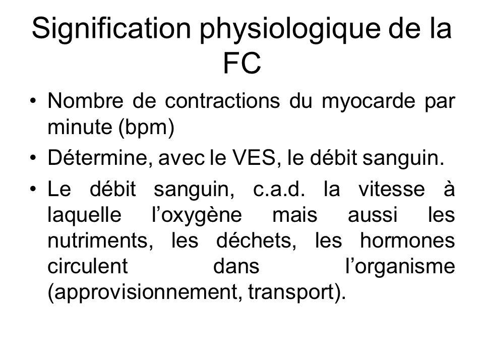 Signification physiologique de la FC