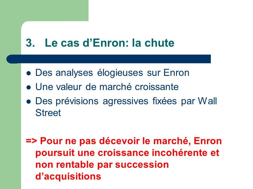 Le cas d'Enron: la chute