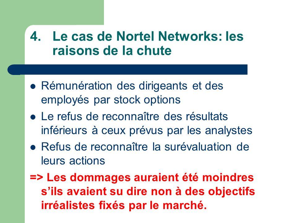 Le cas de Nortel Networks: les raisons de la chute