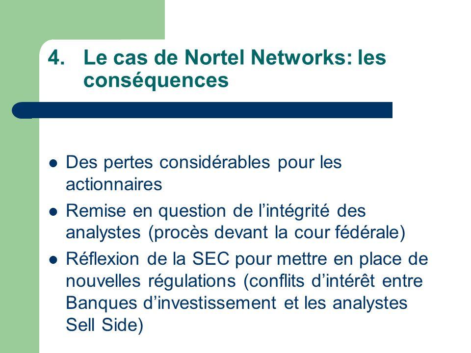 Le cas de Nortel Networks: les conséquences