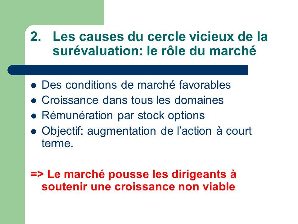 Les causes du cercle vicieux de la surévaluation: le rôle du marché