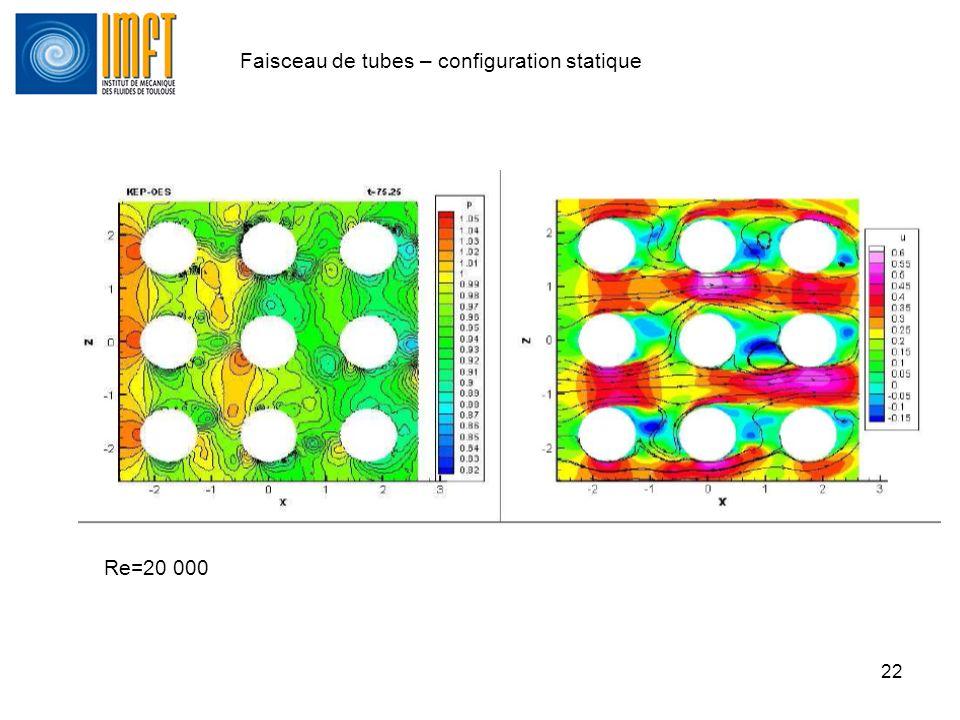 Faisceau de tubes – configuration statique