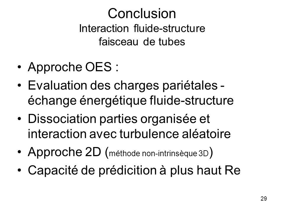 Conclusion Interaction fluide-structure faisceau de tubes